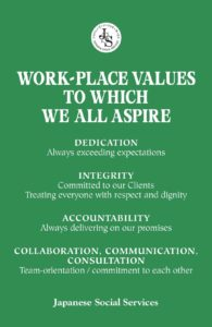 Workplace Values Poster